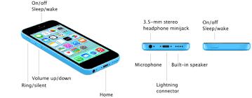 iphone5c specs buttons 2013 wid=510&hei=200&fmt=png alpha&qlt=95& v=
