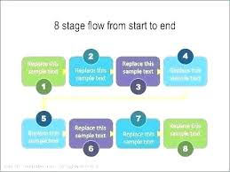 Process Flow Diagram Template Production Process Flow Chart