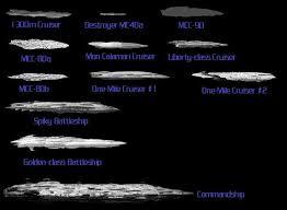 Mon Calamari Ships Star Wars Ships Star Wars Star Wars