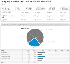 Survey Report Sample Survey Reports Questionpro