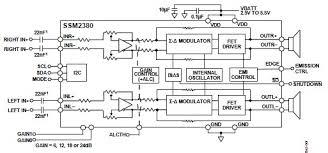 high efficiency stereo class d audio amplifier electronic circuit high efficiency stereo class d audio amplifier
