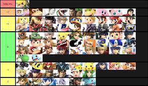 Smash Ultimate Matchup Chart Toon Link Matchup Chart Smash Amino