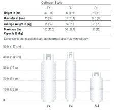 Propane Orifice Chart Hvac Duct Sizes Cumtel Info