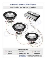 subwoofer wiring diagrams 3 dvc 4 ohm mono