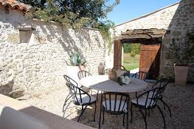 Rent A House In France For Vacation
