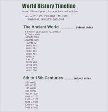 8 Historical Timeline Templates Psd Doc Ppt Free