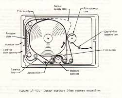 cc pocket bike wiring diagram images cc wiring diagram deploying the lunar roving vehicle on apollo dirt bike wiring diagram