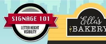 Sign Letter Height Visibility Chart Metric Signage 101 Letter Height Visibility Signs Com Blog