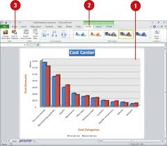 How To Create Template In Excel 2010 Microsoft Excel 2010 Saving And Managing A Chart Template