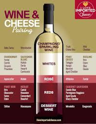 Wine And Cheese Pairing Chart Printable Best Picture Of