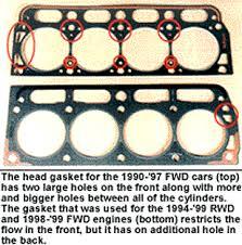 rebuilding the chevy l engine engine builder magazine