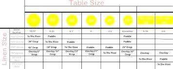 Rectangular Tablecloth Sizes Small Rectangular Tablecloth