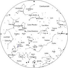 Monthly Sky Chart Monthly Sky Chart Taralaya
