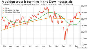 The Dow Is On The Verge Of A Bullish Golden Cross But Stock