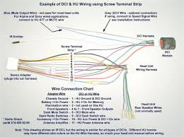 pioneer deh p6700mp wiring harness wiring library pioneer car stereo wiring diagram easy at Pioneer Car Stereo Wiring Diagram