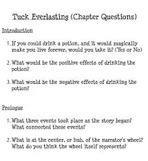 how to write a personal tuck everlasting essay the partnership agreement does not make any mention of expulsion