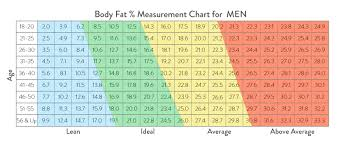 Indian Man Height Weight Chart Free Bmi Calculator Calculate Your Body Mass Index