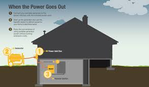 amazon com Standby Generator Transfer Switch Wiring Diagram Standby Generator Transfer Switch Wiring Diagram #99 automatic generator transfer switch wiring diagram