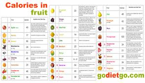 51 Factual Calorie Index