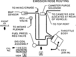 i need the vacuum hose diagram for chevy corsica fixya hope this helps