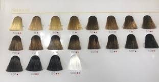 Mask With Vibrachrom Color Chart Davines Hair Color Chart Best Picture Of Chart Anyimage Org