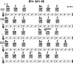 Guitar Chord Finger Chart Printable Beginner Guitar Chords Finger Placement Accomplice Music