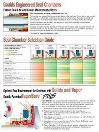 Inpro Seal Size Chart 3180 Heavy Duty Process Pump Goulds Pumps