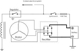 stator wire diagram simple wiring diagram stator wire diagram wiring diagrams best stator wiring diagram 3 wire stator wiring diagram wiring diagrams