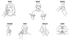 American Sign Language For Dummies Cheat Sheet Dummies