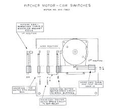 salzer rotary cam switch wiring diagram salzer wiring diagrams description m salzer rotary switch wiring diagram