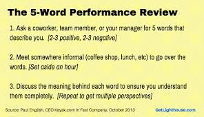 five words to describe you how to improve the employee performance review
