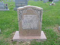 Myra Miller Frank (1863-1954) - Find A Grave Memorial