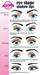 diffe eye makeup options face charts and eyeshadow application steps for diffe eye shapes makeup eye and eyeshadow