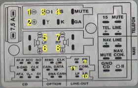 audi a3 1998 radio wiring diagram wiring diagram audi a4 stereo wiring diagram diagrams