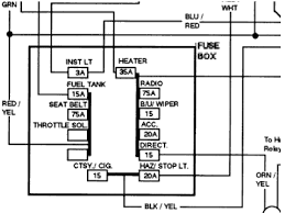 solved i need fuse panel diagram for 1974 ford f100 302 fixya 1983 Ford F250 Fuse Box Diagram i need fuse panel diagram ginko_199 gif 2012 F250 Fuse Panel Diagram