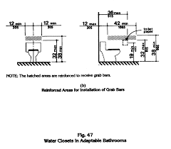 Ada Compliant Bathroom Layout Ada Bathroom Mounting Heights The Toiletpaper Dispenser Shall Be
