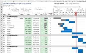 project management chart template best project management templates to ease up your project work