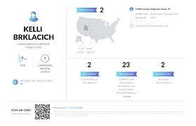 Kelli Brklacich, (801) 808-1741, 11906 S Aspen Ridge Rd, Sandy, UT ...
