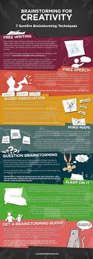 best yearbook brainstorming ideas images 15 best yearbook brainstorming ideas images creative writing writing help and writing inspiration