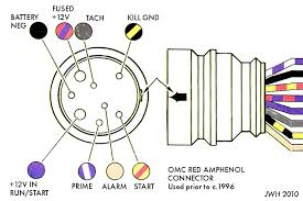 continuouswave whaler reference ignition switch drawing pictorial view of red amphenol circular connected used on omc wiring harness