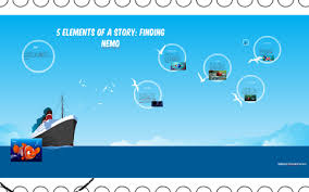 Finding Nemo Plot Chart 5 Elements Of A Story Finding Nemo By Andrew Baxter On Prezi