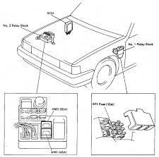 1986 toyota 4runner fuse box 1986 automotive wiring diagrams