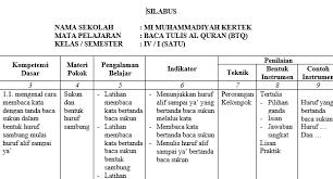Rpp btq mi kelas 1 6. Perangkat Pembelajaran Baca Tulis Al Quran Sd Kelas 4 Opslegok
