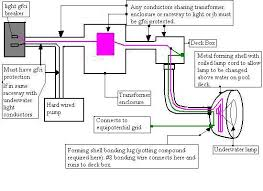 12 volt wiring diagram 12 volt wiring diagram for caravan 12 image wiring caravan 12 volt electrics wiring diagram the