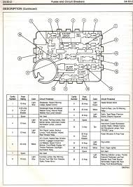 1990 ford ranger fuse box circuits auto electrical wiring diagram \u2022 1997 Ford Ranger Fuse Box Diagram at 98 Ford Ranger 2 5 Fuse Box Diagram