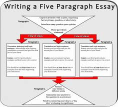 what is a persuasive essay format power point help how to  what is a persuasive essay format power point help how to definition and examples 3