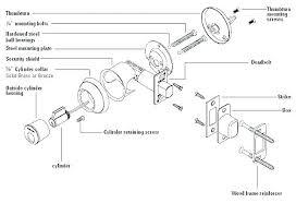 schlage locks parts diagram. Schlage Locks Parts Diagram Perfect Door Rh Cirpa Co  Fe575 Breakdown