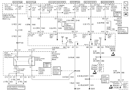 Wiring diagram 2003 impala bcm gm protocol noticeable 2006