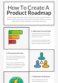 30 Product Roadmap Templates Examples And Tips Templates