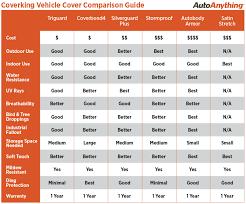 58 Specific Luxury Car Comparison Chart